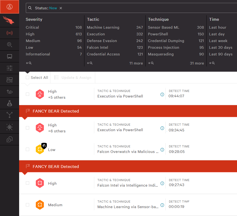 German CrowdStrike Falcon EDR Dashboard displaying detected threats